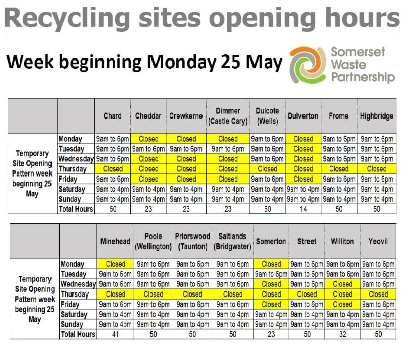 SWP Recycling Centres timetable - May 2020